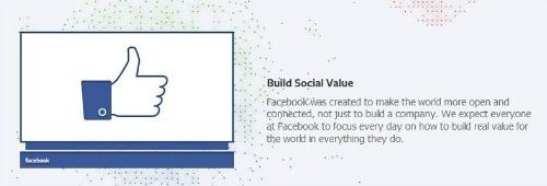 Facebook brand values: build social value