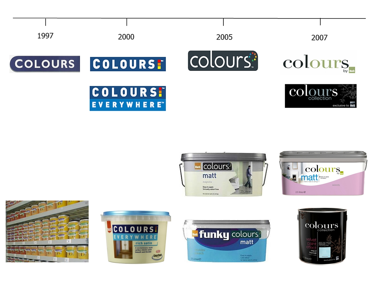 brand differentiation strategy for B&Q Colours